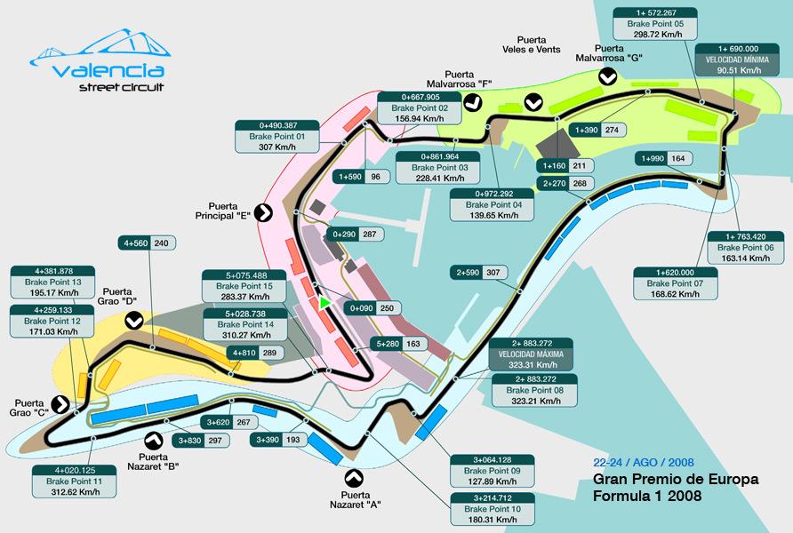 Mapa Trazado F1 Valencia