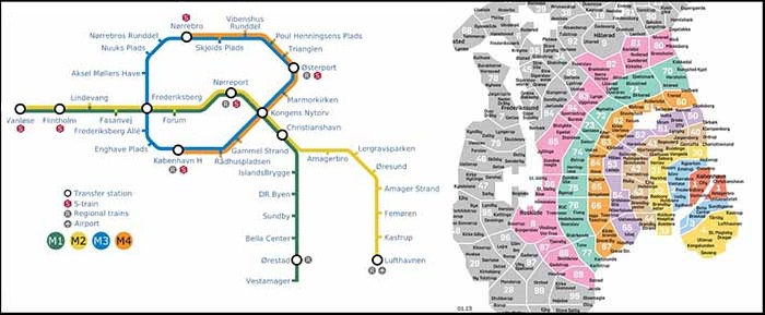 Red Transporte Copenhague